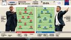 El Borussia-Park pone a prueba el buen momento del Bar�a