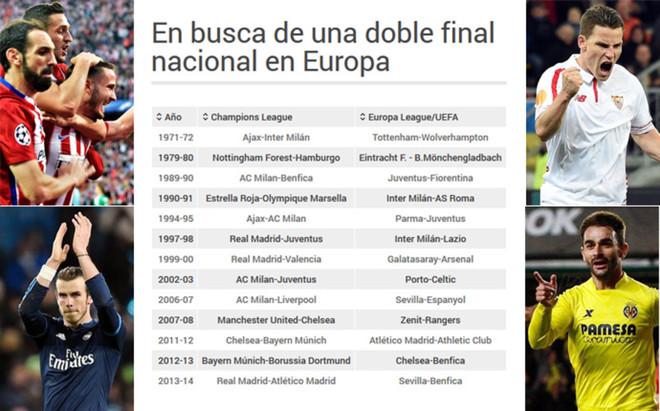 Nunca ha habido cuatro finalistas del mismo pa�s en Europa