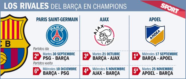 �PSG, Ajax y Apoel, los rivales!