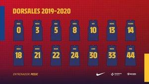 La imagen del FC Barcelona con todos los dorsales