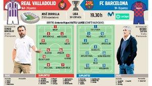 Previa del Real Valladolid CF - FC Barcelona de este sábado 11 de julio