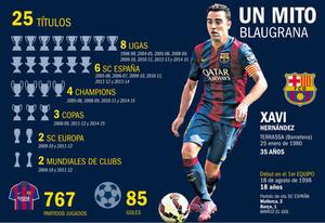 Camiseta FC Barcelona Xavi