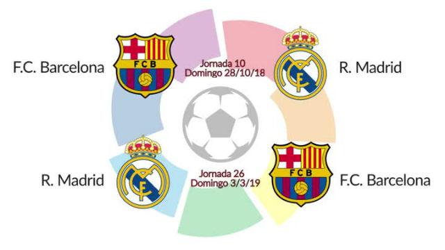 Calendario Real Madrid Abril 2020.Calendario Liga 2018 19 Fecha Clasicos Barcelona Real