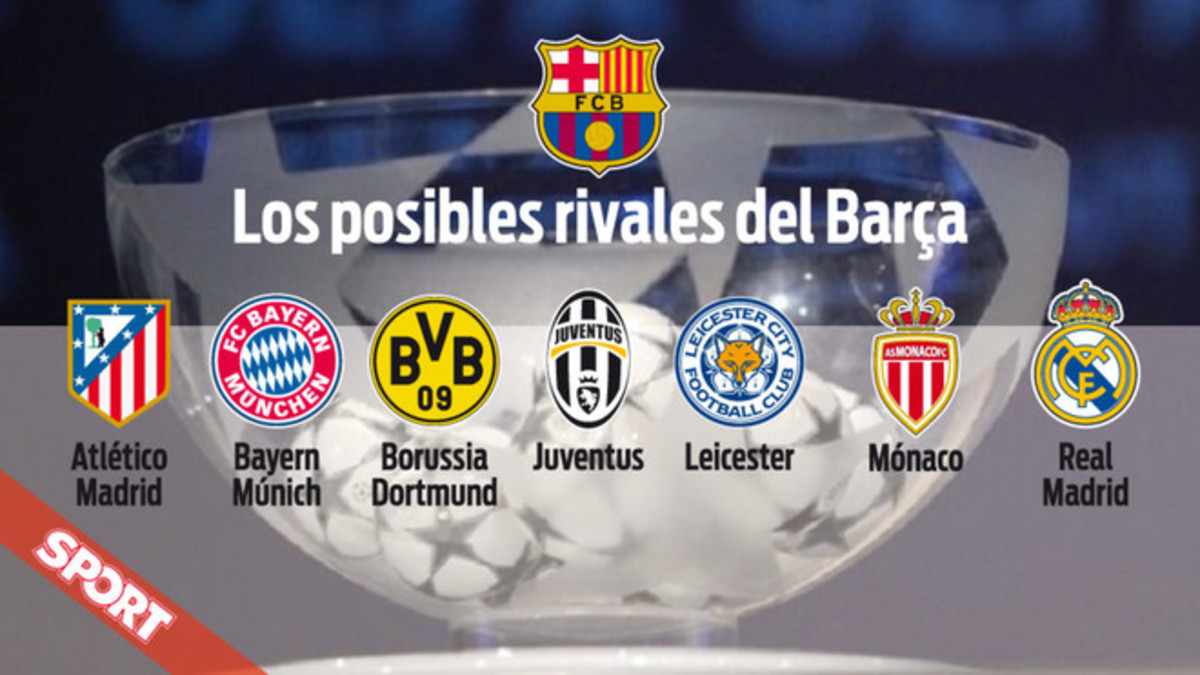 These Are The Teams Barcelona Could Face In Champions League Quarters