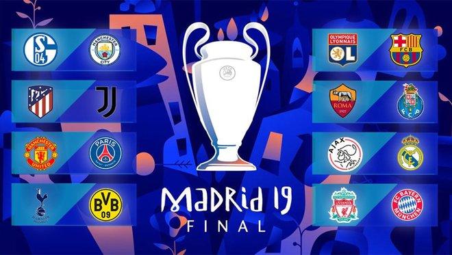 Todos los emparejamientos de la Champions League 2018 / 2019