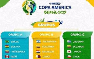 Revisa la lista de todos los convocados y jugadores participantes de la Copa América 2019