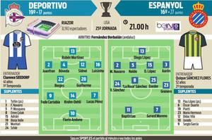 Riazor vivirá un dramático Deportivo-Espanyol