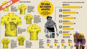 El maillot amarillo cumple cien años