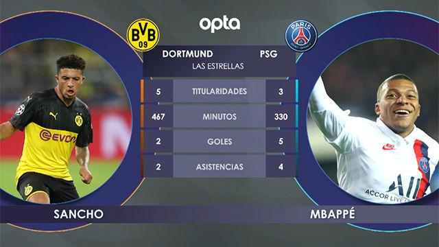 La previa: los datos del Borussia Dortmund - PSG