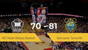 Victoria del Iberostar Tenerife ante el RETAbet Bilbao Basket por 70-81