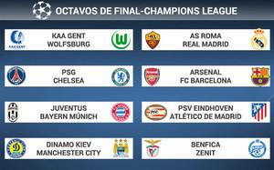Sorteo Champions League octavos: calendario y emparejamientos