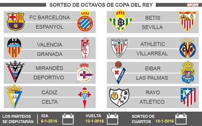 El calendario de los partidos de octavos de la Copa del Rey 2015/16