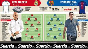 El Barça, con el tridente ante su eterno rival