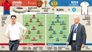 España se mide a Rusia en los octavos de final