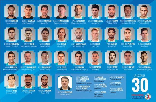 аргентины сборной состав