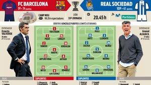 Posibles alineaciones del FC Barcelona - Real Sociedad
