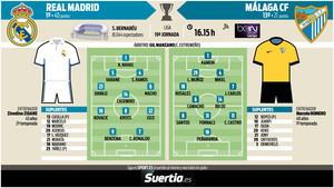 El Real Madrid - Málaga se juega este sábado