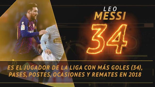 Messi, el mejor en todo