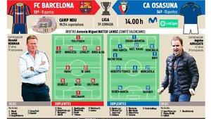 El Barça recibe a Osasuna en el Camp Nou