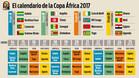 Calendario de la Copa África 2017.