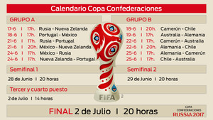 Calendario Copa.Calendario De La Copa Confederaciones 2017 Horarios Y Grupos