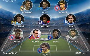Este es el equipo de la fase de grupos de la UEFA