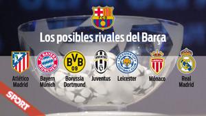 Cuartos De Final Dela Champions | Sorteo Champions Los Rivales Del Fc Barcelona En Cuartos