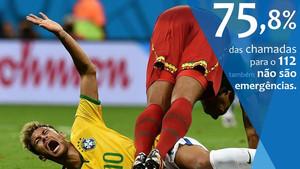 Reproducción del mensaje del Inem, servicio de emergencias de Lisboa, con Neymar de protagonista