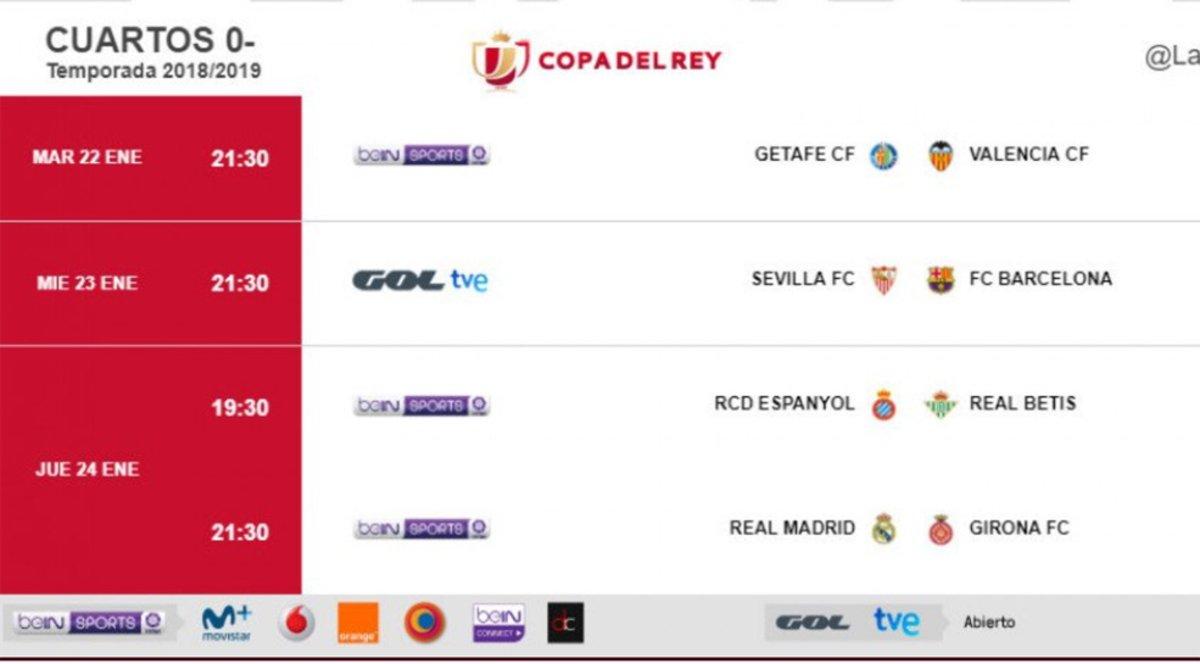 Ya se conoce el horario del Sevilla - Barça de Copa
