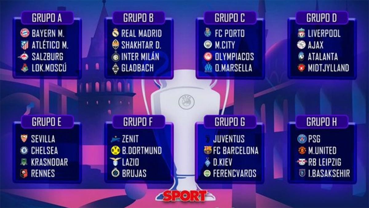 El sorteo de la Champions para los equipos españoles