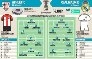 El Athletic-Real Madrid, en directo en sport.es