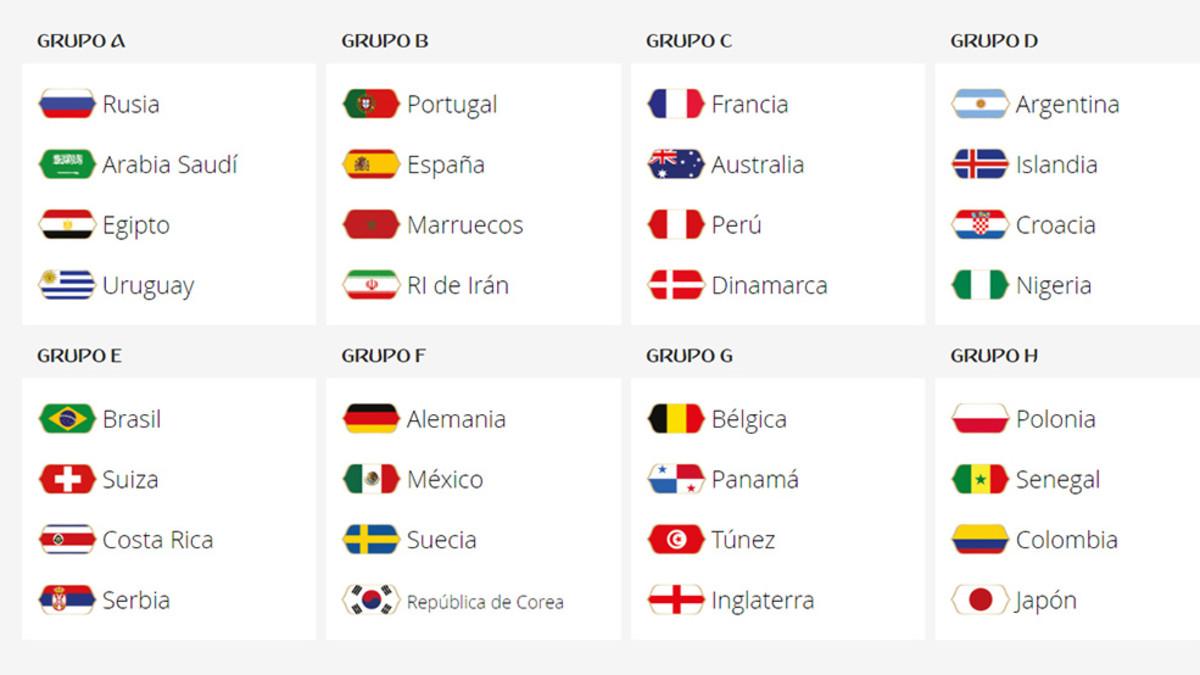 World Cup 2018 Pot 1