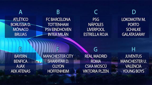 Así quedan los grupos de la Champions League 2018 - 2019