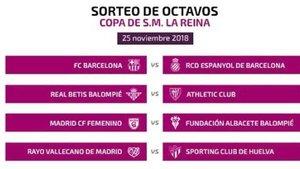 El Barcelona jugará contra el Espanyol en la Copa de la Reina