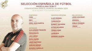 La lista de la selección española sub-17
