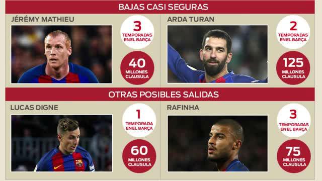 Operación Salida en el Barça