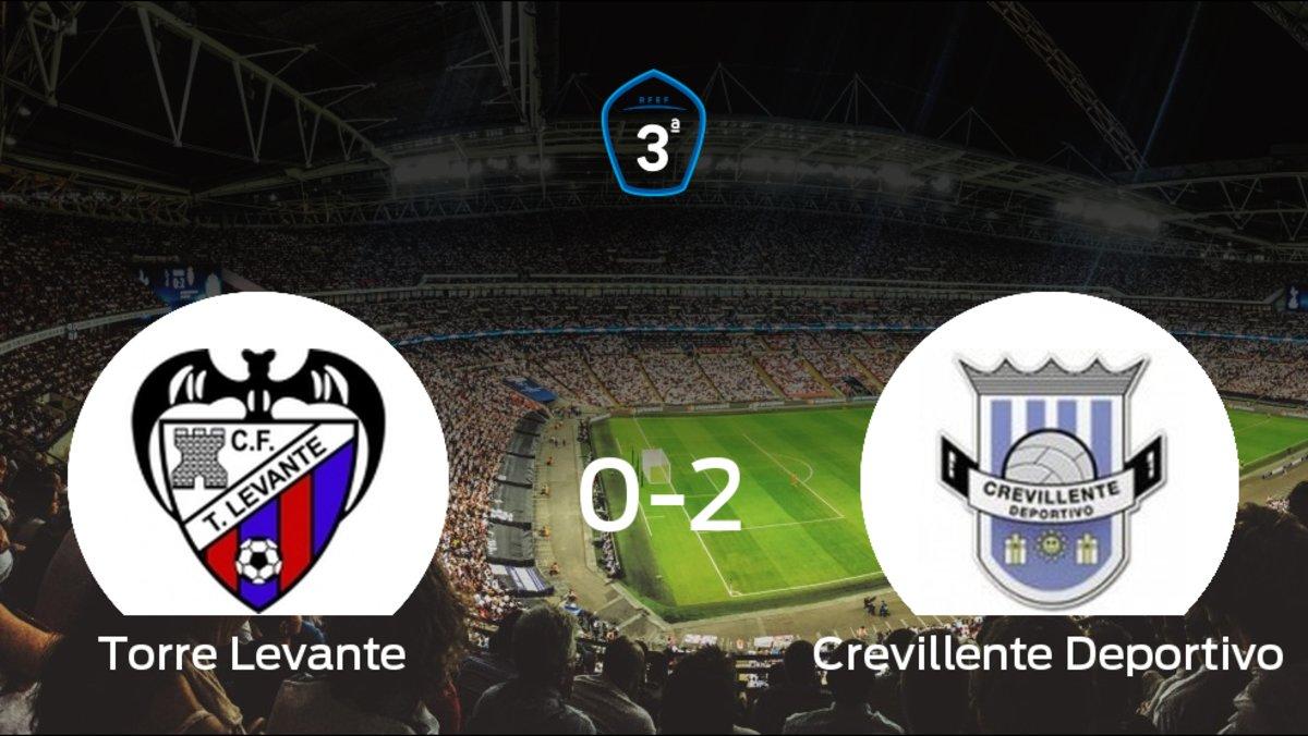 b9b932641b867 El Crevillente Deportivo gana 0-2 al Torre Levante