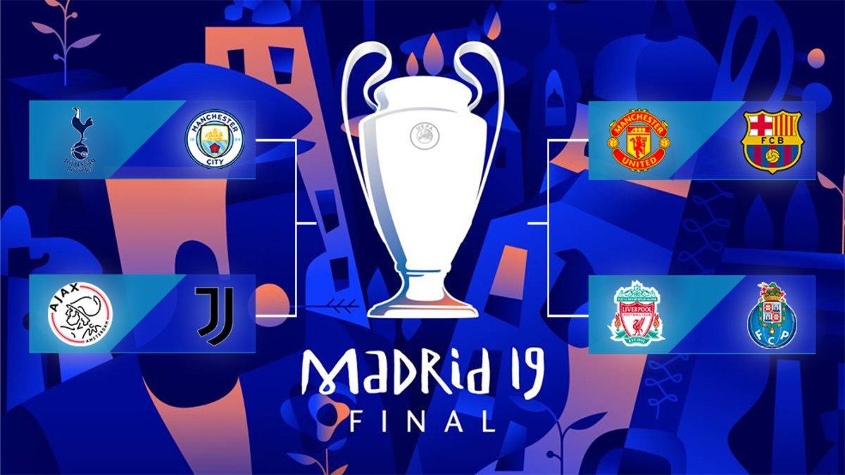 Sorteo Champions League 2019 - Emparejamientos de cuartos de final