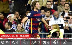 Sergi Roberto se exhibió en el Santiago Bernabéu