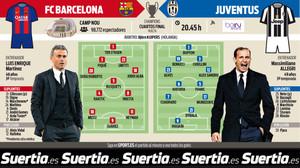 Barça y Juve saldrán con todo