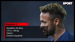 Los datos de Neymar y sus estadísticas en el PSG esta temporada