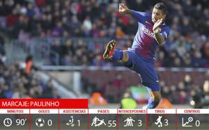 Paulinho, jugador del FC Barcelona