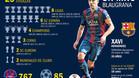 Xavi se despidió del FC Barcelona ganando la Champions League 2014/2015