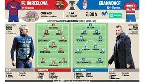 El Barça recibe al Granada esta noche en el Camp Nou