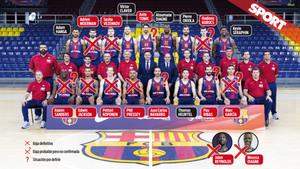 La plantilla del Barça Lassa va a sufrir notables variaciones