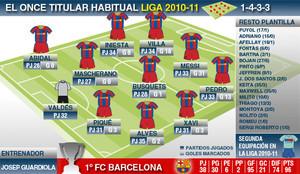 Liga-2010-11