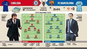 Previa Chelsea - Barça