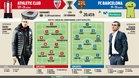 La previa del Athletic - FC Barcelona de este domingo en San Mamés