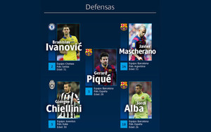 Los mejores defensas de la UEFA Champions League