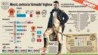 Messi, contra la Armada inglesa